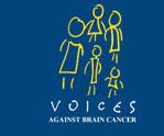 VoicesAgainstBrain